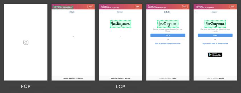 LCP - Eksempel 1